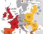 حداقل حقوق اروپایی ها چقدر است؟/اینفوگرافیک