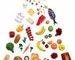 رژیم غذایی شما روی نوههایتان هم تاثیر میگذارد!