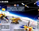 چین به کاوش اعماق فضا می پردازد