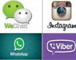وایبر و واتسآپ در کدام کشورها فیلتر است؟