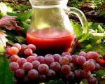 تپش قلب را با آب انگور درمان کنید