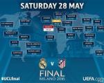 ساعت برگزاری فینال لیگ قهرمانان در دنیا