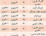 نرخ رهن سوئیت در تهران