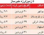بررسی علت زمین لرزه در پنج استان كشور