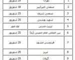 آغاز سال تحصیلی دانشگاه ها از 18 شهریور+جدول