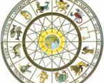 معنی نام ماه های سال چیست؟