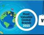 100 برند مطرح جهان در سال 2015 +عکس
