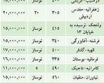 قیمتهای نجومی مسکن در منطقه یک تهران+جدول