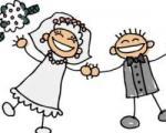 فال طنز ازدواج پسران مجرد!!!