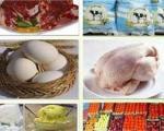 اعلام تغییرات قیمتی 11 گروه مواد خوراکی توسط بانک مرکزی