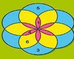 معمای ریاضی 4