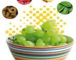 يك رژيم غذايي سالم براي كودكان چگونه است؟