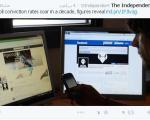 آمارهای اینترنتی از جرایم فضای مجازی
