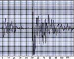 زلزله شدیدی مشهدمقدس را لرزاند/اعزام 400 امدادگر به مناطق زلزله زده +تکمیلی