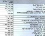 پرفروشترین داروهای ایران (+جدول)