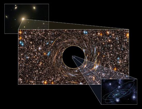 ۱۰ مورد از عجیبترین سیاه چالههای شناخته شدهی جهان