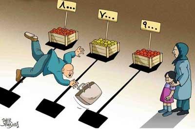 گرانی , وضعیت اقتصادی