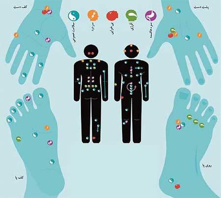 طب سوزنی,درمان بیماریها