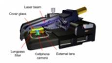 میکروسکوپ,گوشیهوشمند,تبدیل گوشیهوشمند به میکروسکوپ