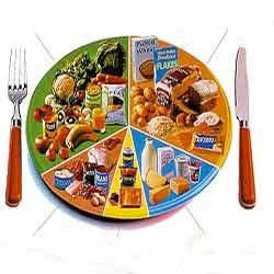 موادغذایی