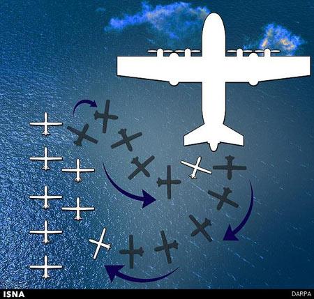 اخبار,اخبار علمی,ناو هواپیمابر